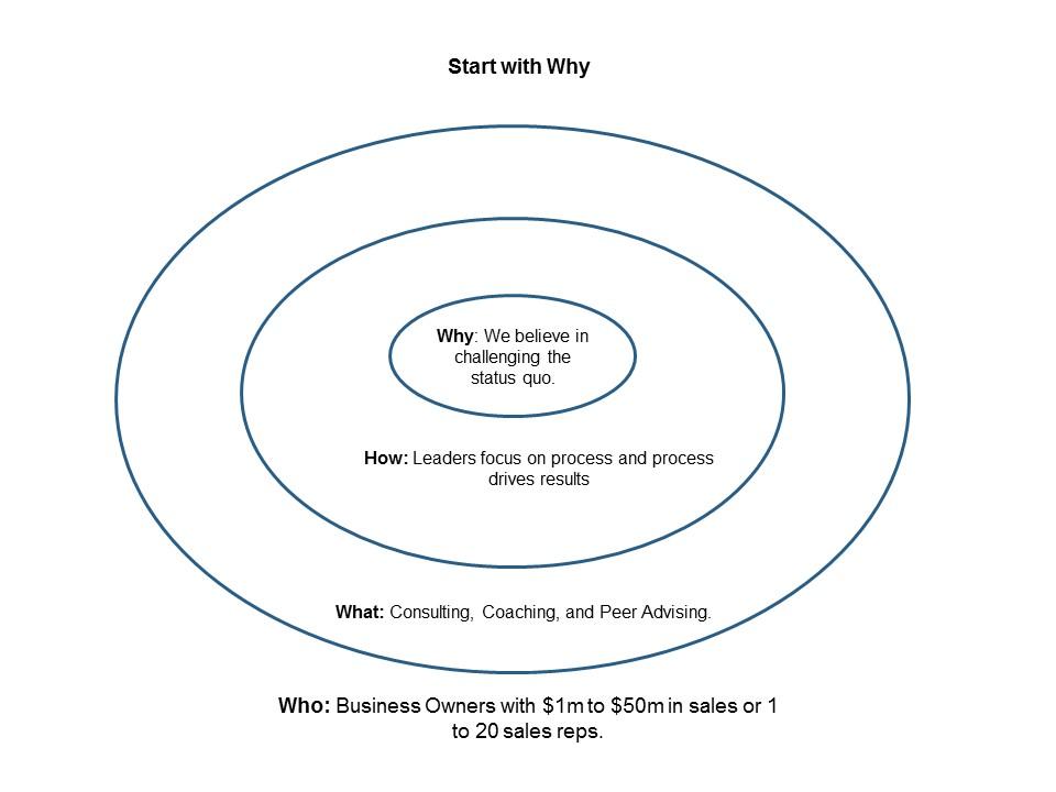 Why Akela Partners